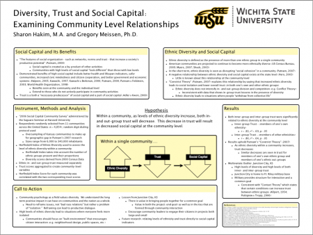 Diversity, Trust and Social Capital: Examining Community Level Relationships by  Sharon Hakim, M.A. and Gregory Meissen, Ph.D., Wichita State University