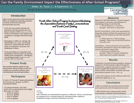 Can the Family Environment Impact the Effectiveness of After-School Programs? by  DiMeo, M., Faust, L., & Kuperminc, G. Georgia State University, Department of Psychology
